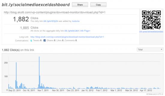 social media excel dashboard