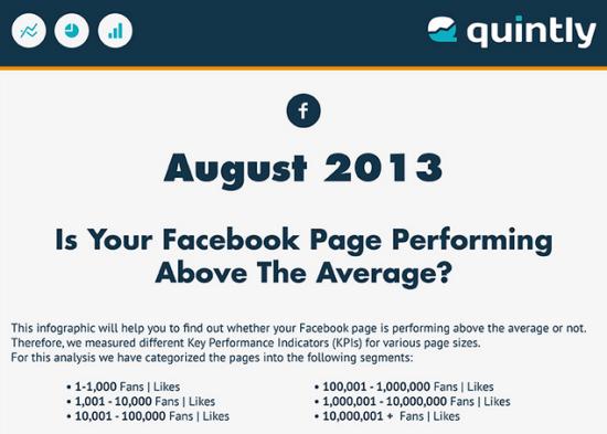 Facebook infografía