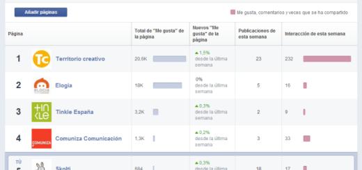 estadísticas competencia página facebook