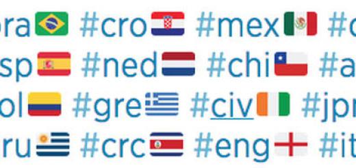 banderas de países en twitter
