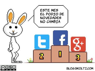 Novedades social media