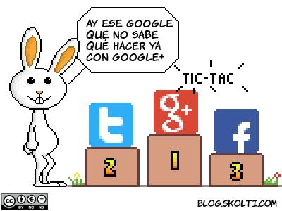 Google+ agonizante
